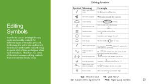 Paragraph Editing Editing Made Easy Ppt Download