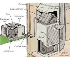 central air conditioner diagram. air conditioner repair · major weather swing 400 central diagram .