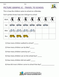 Kids : Free Printable Bar Graph Worksheet For Kindergarten ...