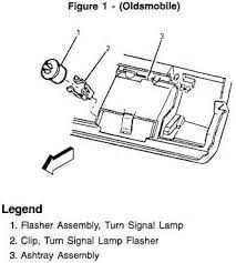 similiar 95 oldsmobile cutlass ciera ignition switch keywords 95 oldsmobile 88 wiring diagram get image about wiring diagram