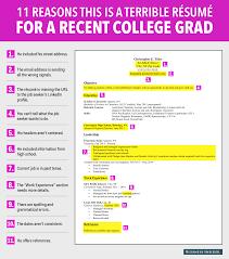 Resume For Recent College Graduate Drupaldance Com