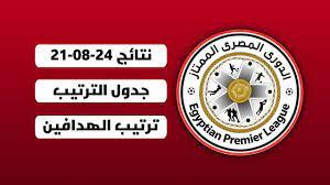 نتائج مباريات اليوم الدوري المصري   ترتيب الدوري المصري اليوم 24-08-2021 و ترتيب  الهدافين - YouTube