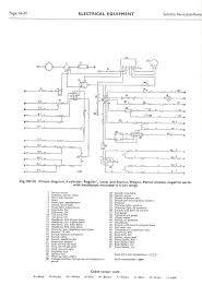 land rover wiring diagram land rover faq repair maintenance series electrical land rover electrical wiring diagrams