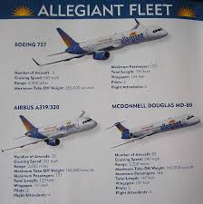 Engine View Seats On Allegiants Md80 Airliners Net