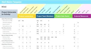 Project Timeline Excel It Project Timeline Template Implementation Plan Free Excel 2010