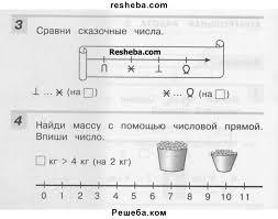 ГДЗ по математике для класса Микулина Г Г контрольная работа   ГДЗ Учебник по математике 1 класс контрольные работы Микулина Г Г Решебник контрольная работа 6 вариант