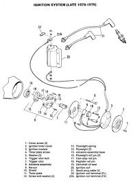 coil pack schematics for 93 fxdwg harley not lossing wiring diagram • harley diagrams and manuals rh demonscycle com