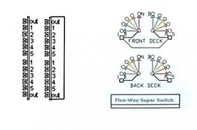 standard wire color codes on fender humbucker fender functional schematics of super switch jpg