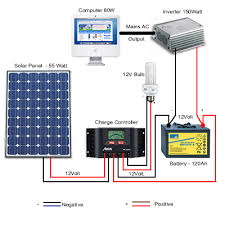 solar panel installation examples from excluss simple solar panel diagram