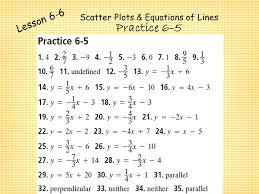 ter plots equations of lines