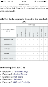 Air Force Pt Requirements Chart 25 All Inclusive Air Force Pt Scoring