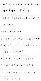 ransom letter generator ransom note font dafont com