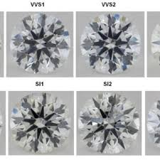 Guide To Differentiate Vs2 Diamond Clarities Opulent