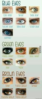I Have Russet Brown Eyes Eye Color Chart Writing Tips