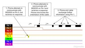 systems analysis of the apple lightning to usb cable chipworks how to set up apple tv 4th generation at Apple Wiring Diagram