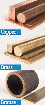 Difference Between Copper Brass And Bronze Metal Supermarkets