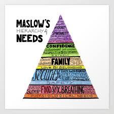 Maslow Hierarchy Of Needs Maslows Hierarchy Of Needs Ii Art Print By Hollyfisherspencecreative