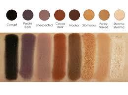 makeup geek eyeshadow swatches review yea starter kit