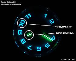 All About Rolex Chromalight Keepthetime Watch Blog