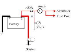 automotive ammeter wiring diagram automotive image how to wire an amp meter how auto wiring diagram schematic on automotive ammeter wiring diagram