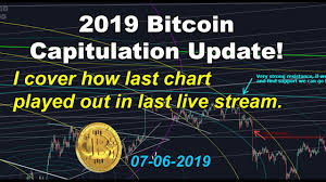 2019 Bitcoin Dropping Capitulation Update How Chart Played Out Neo Eos Xrp Eth Xlm Price