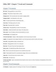 Vocabulary Chart Pdf Vocab Ch 7 Pdf Wesleyantech Home