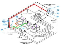 ezgo golf cart wiring diagram golf cart golf cart customs 36 volt ezgo golf cart ignition switch wiring diagram rh37ebookgitarrenapothekede ezgo golf cart wiring diagram