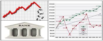 Index Universal Life Iul Pro Financial Group