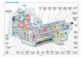 Diagram: 1998 Chevy S10 Parts Diagram