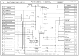 repair guides wiring diagrams wiring diagrams 3 of 30 fig electrical wiring schematic