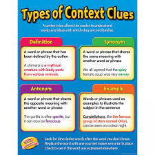 Types Of Context Clues Chart Types Of Context Clues Chart