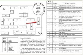 fuse box diagram 1992 ford e350 ford free wiring diagrams 1992 Ford E350 Fuse Box Diagram where is the fuse for the main heater defroster fan located? fuse box 1992 ford e350 fuse box location