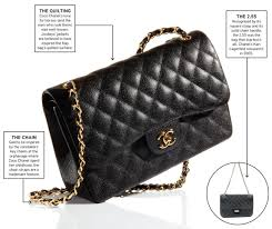Chanel's 60-Year-Old Bag Is Still a Paragon of Over-the-Shoulder ... & Photo: Nick Ferrari.