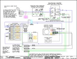 ocean currents marine electric how to read automotive wiring diagrams at Understanding Electrical Wiring Diagrams