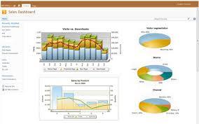 Sharepoint Chart Web Part Lightning Tools