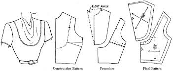 Pattern Drafting Fascinating Pattern Drafting A Word Is Elegy To What It Signifies