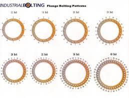 Flange Bolt Pattern Chart Flange Bolting Patterns Industrial Bolting And Torque Tools