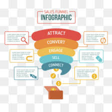 Funnel Chart Png And Funnel Chart Transparent Clipart Free