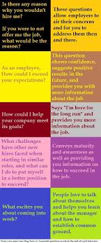 Good Questions To Ask Interview Actual Good Questions To Ask At An Interview And Why Work