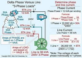 what is the difference between star & delta connection in 3 phase Star Delta Motor Wiring Diagram need to have cross section of wire for (1 root 3) times line current and windings are insulated for full line voltage since line voltage=phase voltage star delta motor wiring diagram