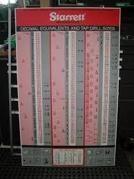 Drill Tap Index Chart 31 Veritable Starrett Drill Size Chart