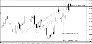 Calculation Forex Profit Loss Free Online Forex Trading Course