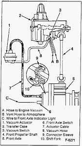 blazer s10 vacuum lines th blazer s10 vacuum lines