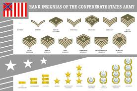 Armed Forces Insignia Chart Csa Insignias Army Ranks Confederate Army Structure