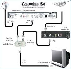 satellite wire schematics wiring diagram expert satellite wiring diagram wiring diagram repair guides dish network hopper wiring cable and satellite wiring diagram