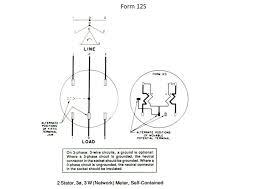 cerca farmacie net Electric Meter Diagram atlanticmetersupply com form 2s meter atlantic meter supply
