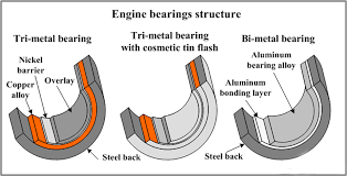 Connecting Rod Bearing Size Chart Tech Choosing The Proper Bearings For Your Engine