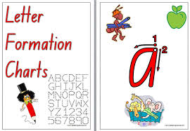 Queensland Cursive Alphabet Chart Foundation Handwriting Letter Formation Charts Qld Print