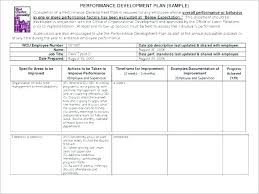Sample Family Budget Plan Monthly Household Budget Spreadsheet Sample Personal