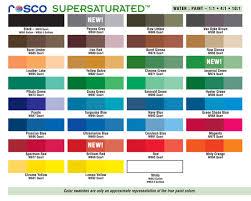 Scenic Paint Color Your World Pdxpendables